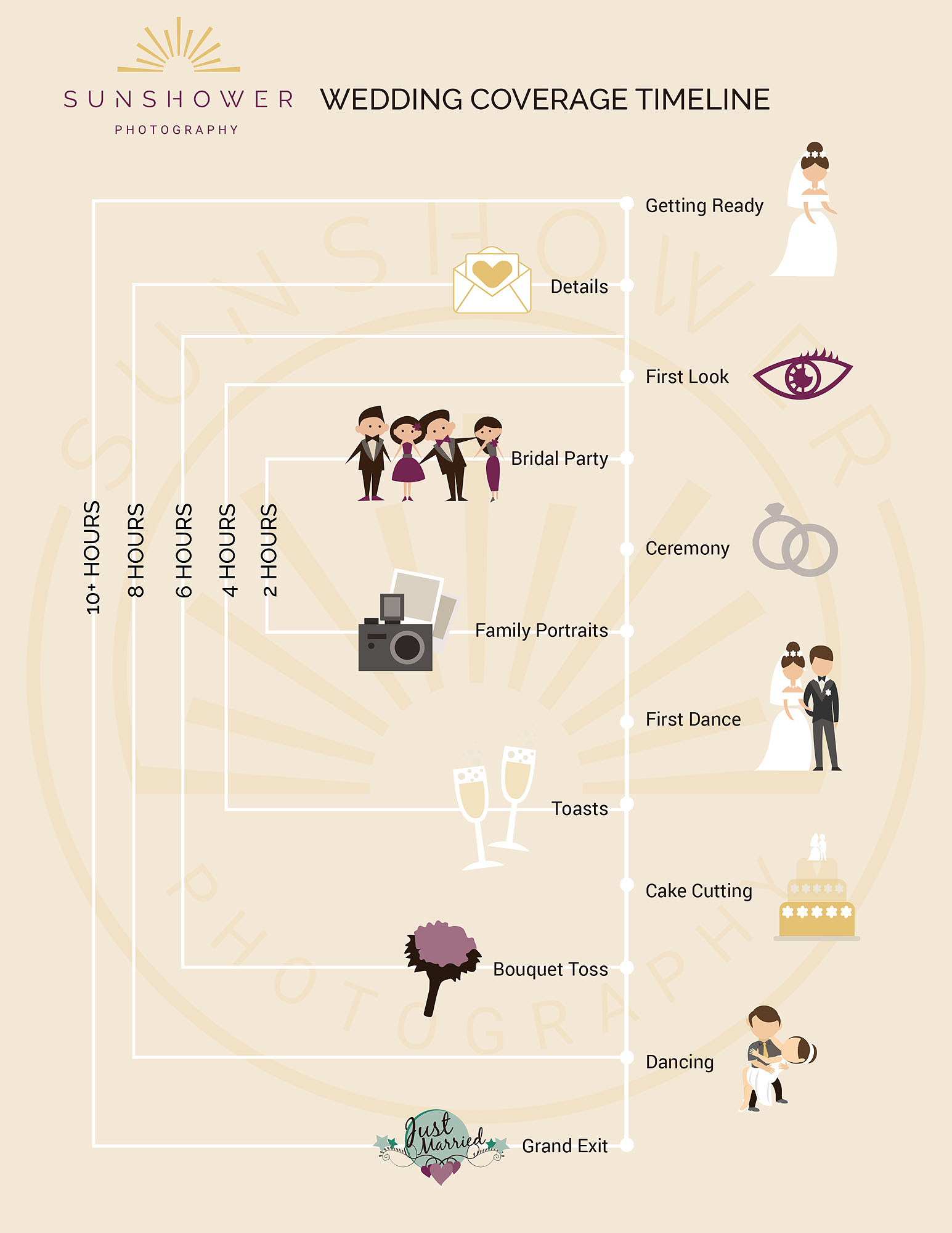 Building your ideal wedding photography timeline charlotte wedding timeline planner junglespirit Images